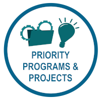 Priority Programs and Projects