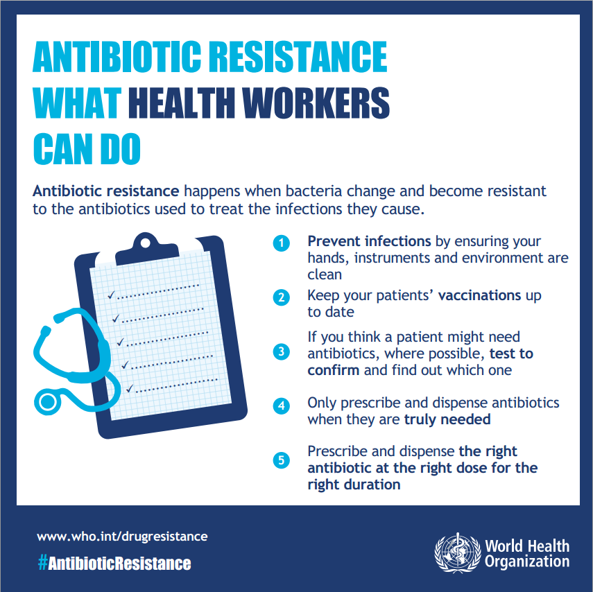 Antibiotic Resistance What Health Workers Can Do